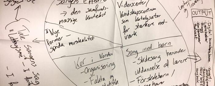 Lyden af Norden – nye fællesnordiske samarbejder